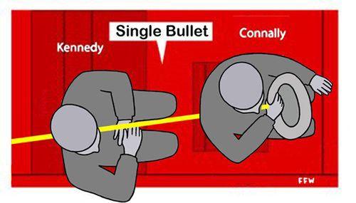 Single Bullet Truth sketch