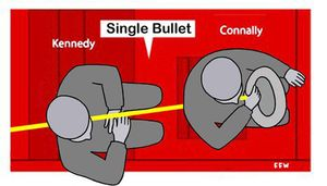 Single Bullet Theory early sketch